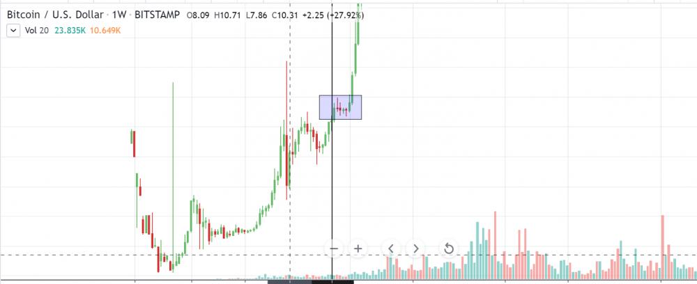 Bitcoin Halving 01