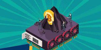 penambangan-bitcoin-coinvestasi-tokocrypto