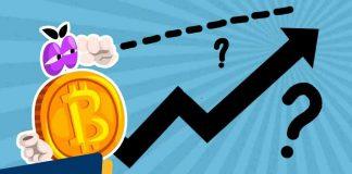 S&P 500 dan Bitcoin