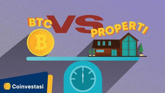 Bitcoin VS Properti