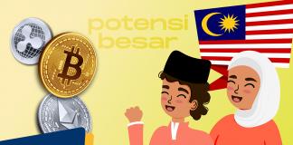 crypto di malaysia
