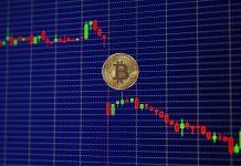 GAP CME Bitcoin