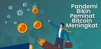 covid-19 tingkatkan minat beli bitcoin