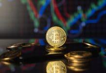 Trend Harga Bitcoin Tahun 2020